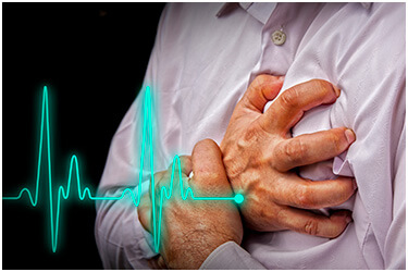 Chest Pain (Angina)